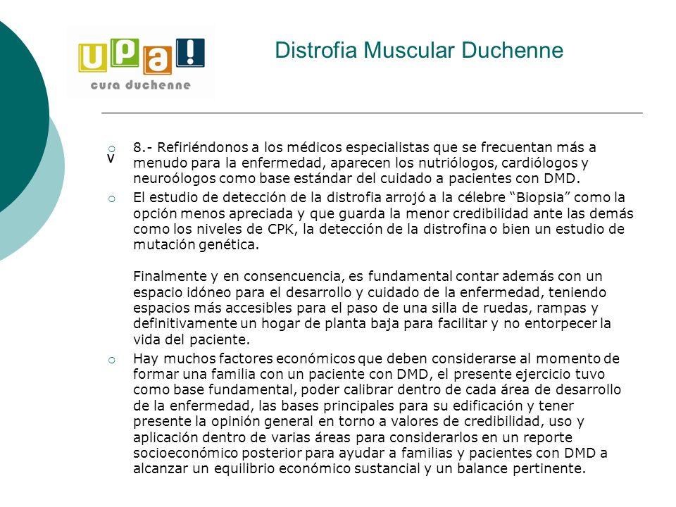 Distrofia Muscular Duchenne V 8.- Refiriéndonos a los médicos especialistas que se frecuentan más a menudo para la enfermedad, aparecen los nutriólogo