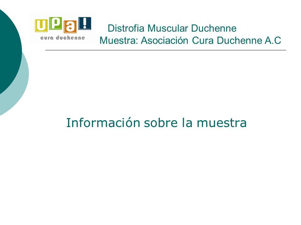 Información sobre la muestra Distrofia Muscular Duchenne Muestra: Asociación Cura Duchenne A.C