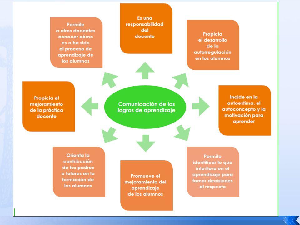 La evaluación es una fuente de aprendizaje que permite detectar el rezago escolar de manera temprana.