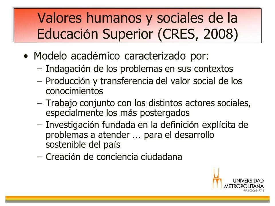Valores humanos y sociales de la Educaci ó n Superior (CRES, 2008) Modelo acad é mico caracterizado por: –Indagaci ó n de los problemas en sus context