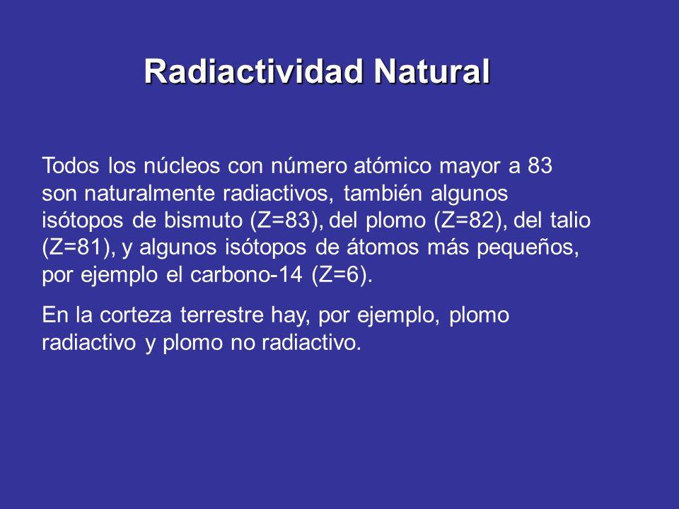 Radiactividad Natural Todos los núcleos con número atómico mayor a 83 son naturalmente radiactivos, también algunos isótopos de bismuto (Z=83), del pl