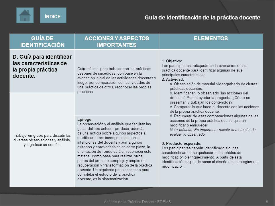 GUÍA DE IDENTIFICACIÓN ACCIONES Y ASPECTOS IMPORTANTES ELEMENTOS D. Guía para identificar las características de la propia práctica docente. Guía míni