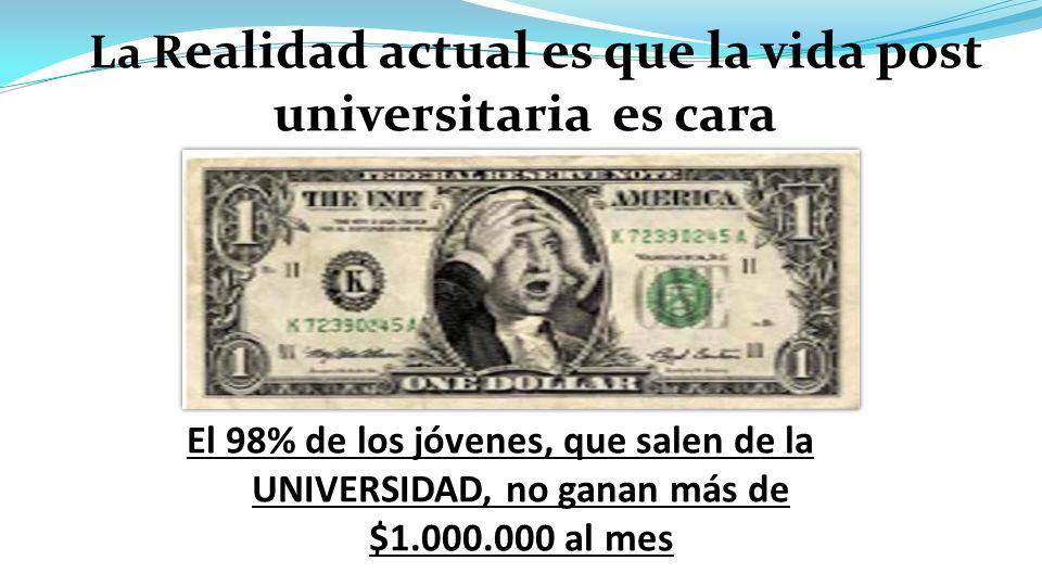 El 98% de los jóvenes, que salen de la UNIVERSIDAD, no ganan más de $1.000.000 al mes