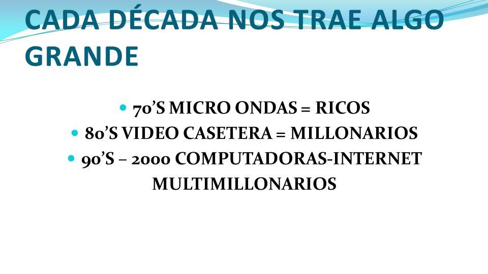CADA DÉCADA NOS TRAE ALGO GRANDE 70S MICRO ONDAS = RICOS 80S VIDEO CASETERA = MILLONARIOS 90S – 2000 COMPUTADORAS-INTERNET MULTIMILLONARIOS