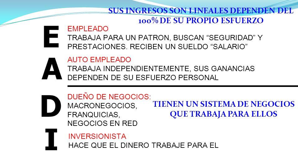 EL NEGOCIO YA ESTÁ HECHO SÓLO FALTAS TU OPORTUNIDAD ¡¡¡¡ COMENCEMOS YA !!!!.