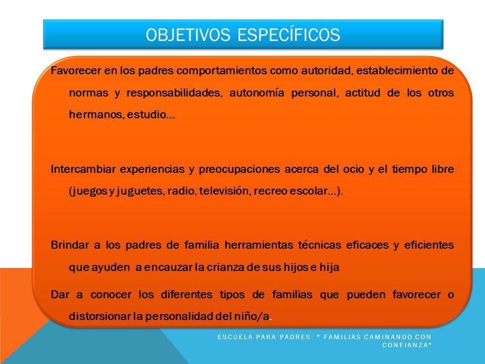 OBJETIVOS ESPECÍFICOS ESCUELA PARA PADRES: