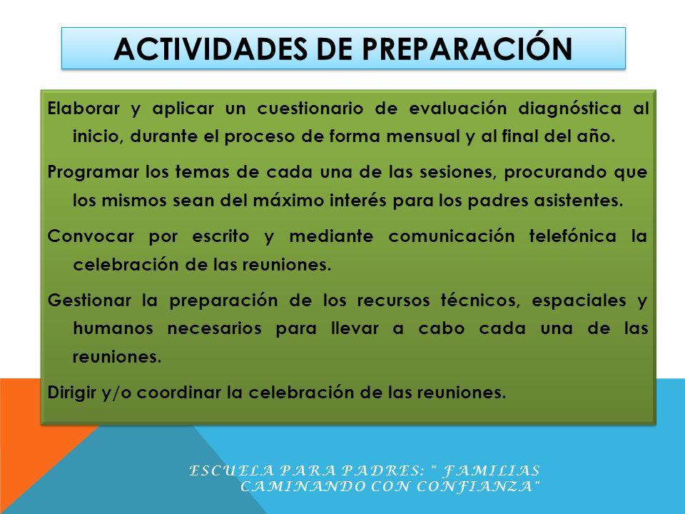 ACTIVIDADES DE PREPARACIÓN Elaborar y aplicar un cuestionario de evaluación diagnóstica al inicio, durante el proceso de forma mensual y al final del