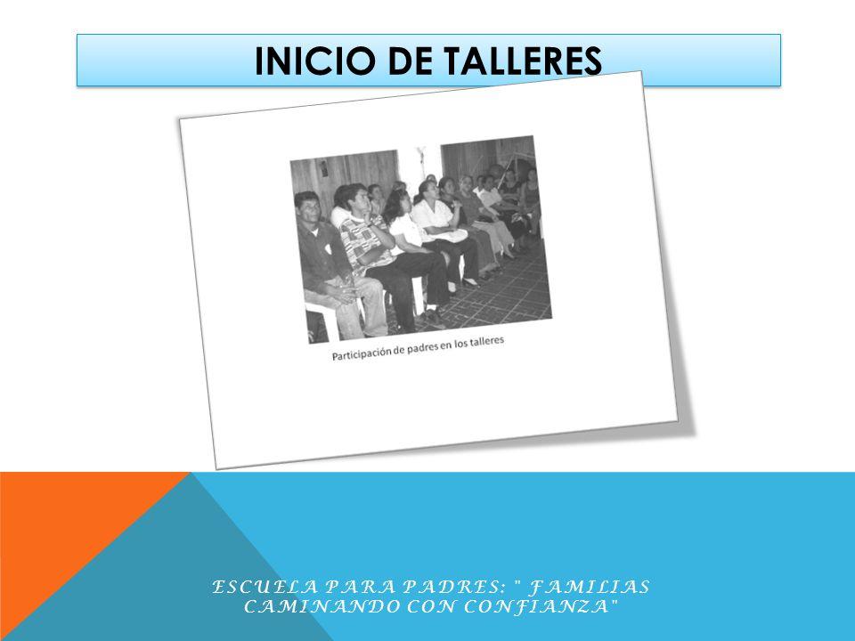 INICIO DE TALLERES ESCUELA PARA PADRES: