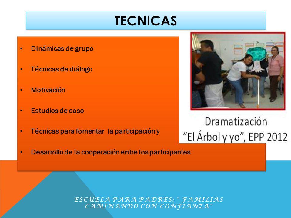 TECNICAS Dinámicas de grupo Técnicas de diálogo Motivación Estudios de caso Técnicas para fomentar la participación y Desarrollo de la cooperación ent