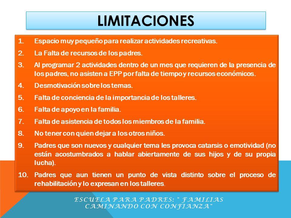 LIMITACIONES 1.Espacio muy pequeño para realizar actividades recreativas. 2.La Falta de recursos de los padres. 3.Al programar 2 actividades dentro de