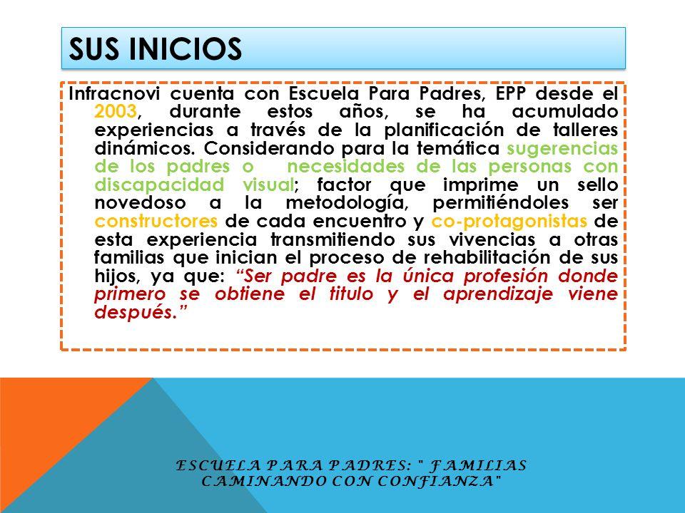 SUS INICIOS Infracnovi cuenta con Escuela Para Padres, EPP desde el 2003, durante estos años, se ha acumulado experiencias a través de la planificació