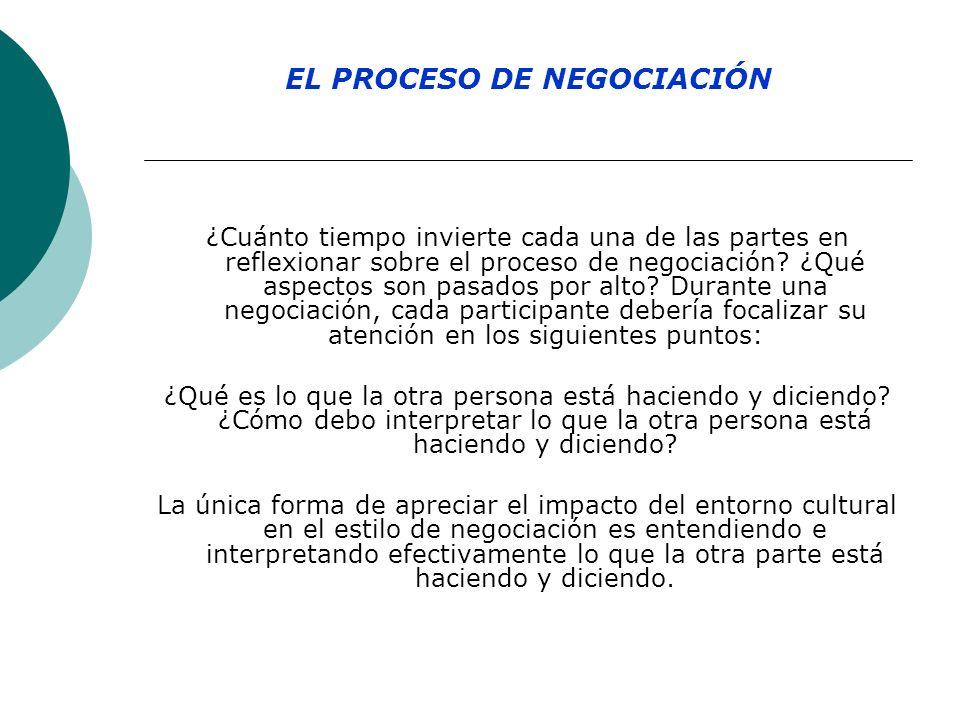 EL PROCESO DE NEGOCIACIÓN ¿Cuánto tiempo invierte cada una de las partes en reflexionar sobre el proceso de negociación? ¿Qué aspectos son pasados por
