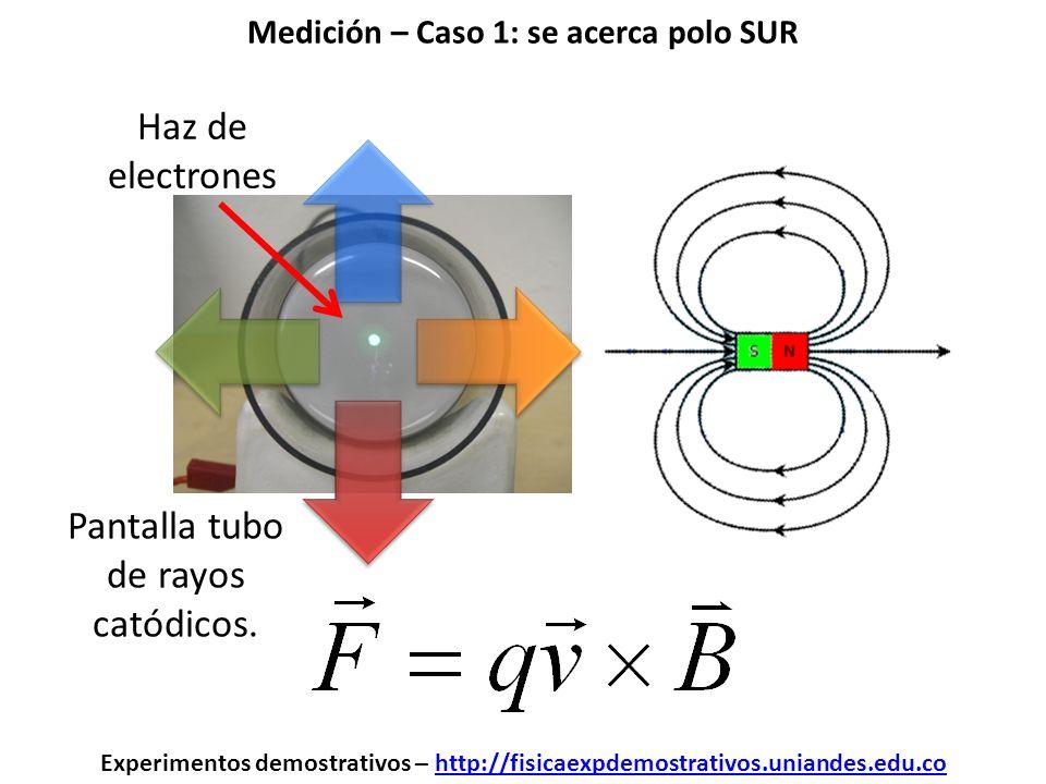 Medición – Caso 1: se acerca polo SUR Haz de electrones Pantalla tubo de rayos catódicos. Experimentos demostrativos – http://fisicaexpdemostrativos.u