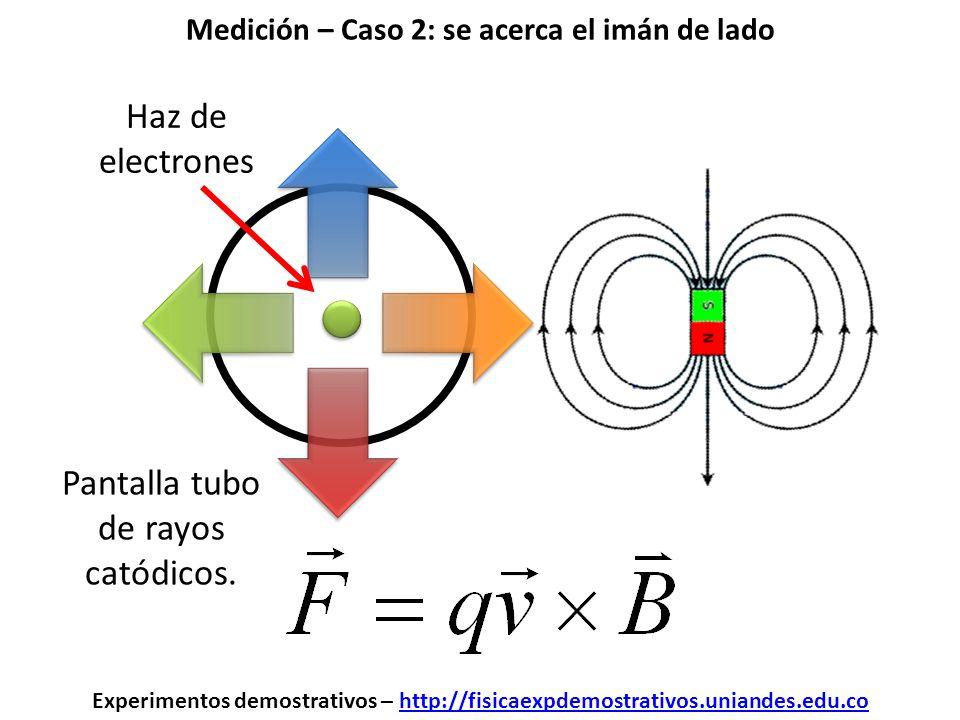 Haz de electrones Pantalla tubo de rayos catódicos. Experimentos demostrativos – http://fisicaexpdemostrativos.uniandes.edu.cohttp://fisicaexpdemostra