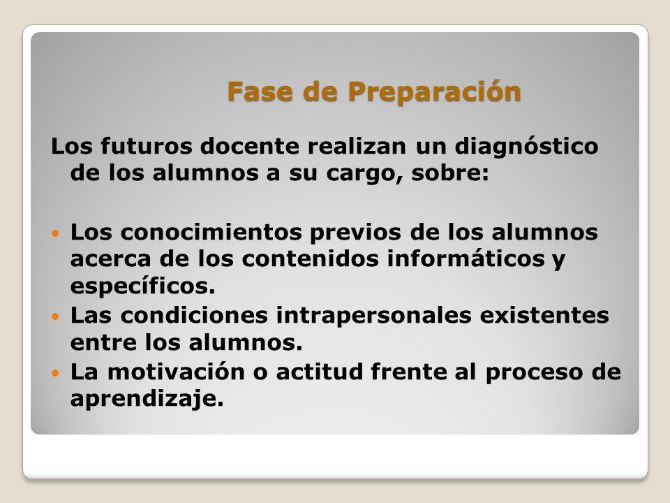 Fase de Preparación Fase de Preparación Los futuros docente realizan un diagnóstico de los alumnos a su cargo, sobre: Los conocimientos previos de los