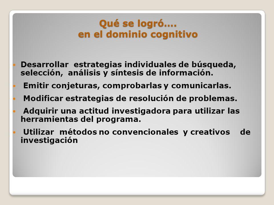 Qué se logró…. en el dominio cognitivo Desarrollar estrategias individuales de búsqueda, selección, análisis y síntesis de información. Emitir conjetu