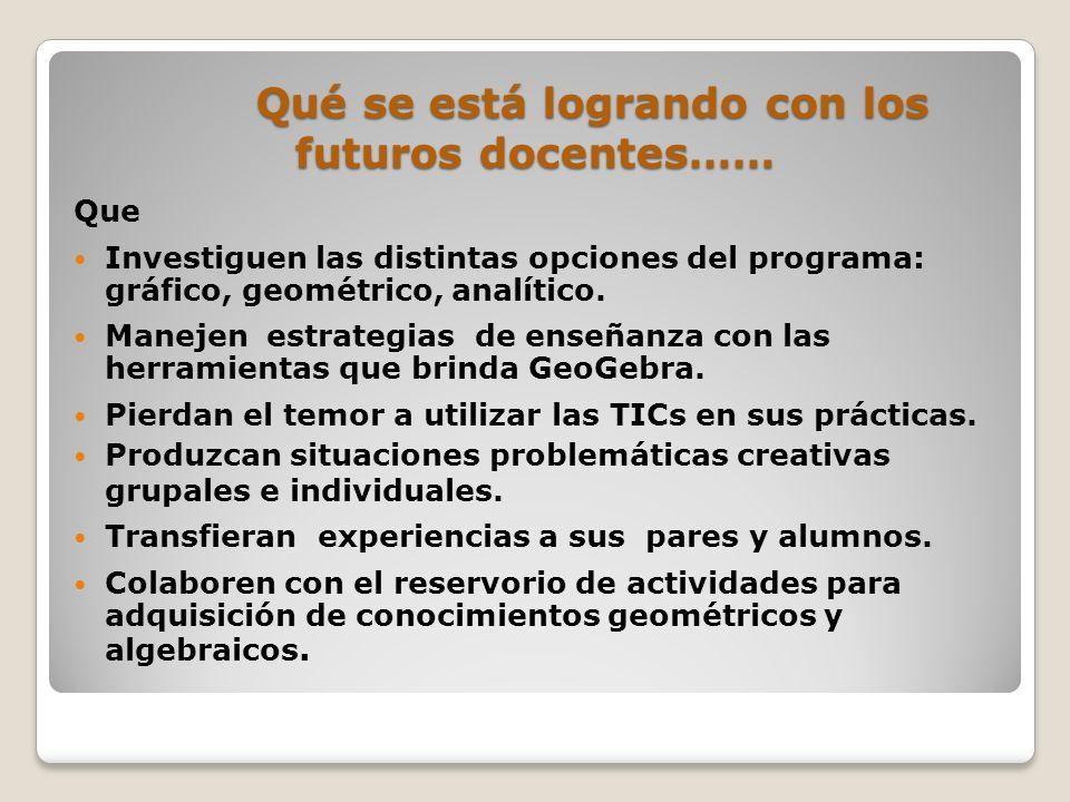 Qué se está logrando con los futuros docentes…… Qué se está logrando con los futuros docentes…… Que Investiguen las distintas opciones del programa: gráfico, geométrico, analítico.