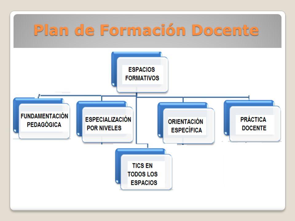 Plan de Formación Docente Plan de Formación Docente