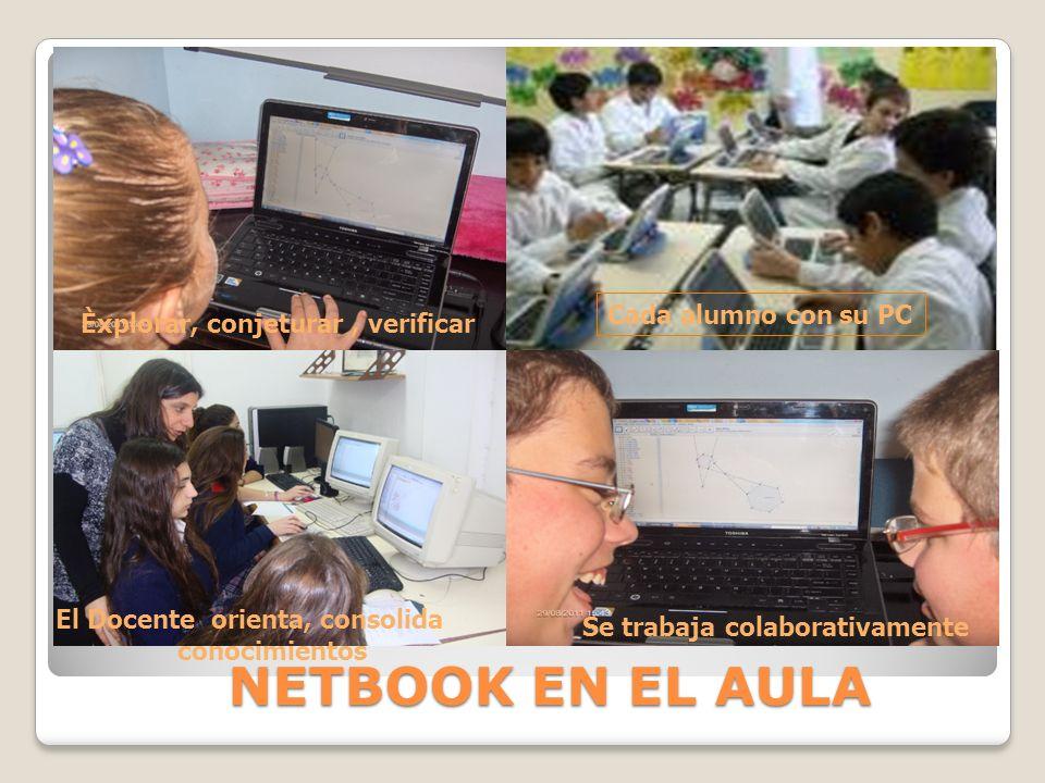 NETBOOK EN EL AULA NETBOOK EN EL AULA Cada alumno con su PC Èxplorar, conjeturar, verificar Se trabaja colaborativamente El Docente orienta, consolida conocimientos