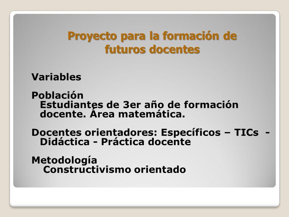 Variables Población Estudiantes de 3er año de formación docente.