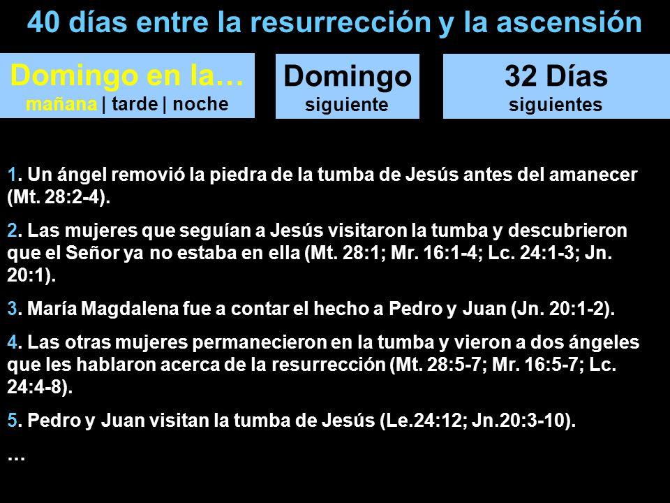 40 días entre la resurrección y la ascensión Domingo en la… mañana | tarde | noche Domingo siguiente 32 Días siguientes 1. Un ángel removió la piedra
