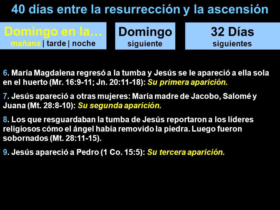 40 días entre la resurrección y la ascensión Domingo en la… mañana | tarde | noche Domingo siguiente 32 Días siguientes 6. María Magdalena regresó a l