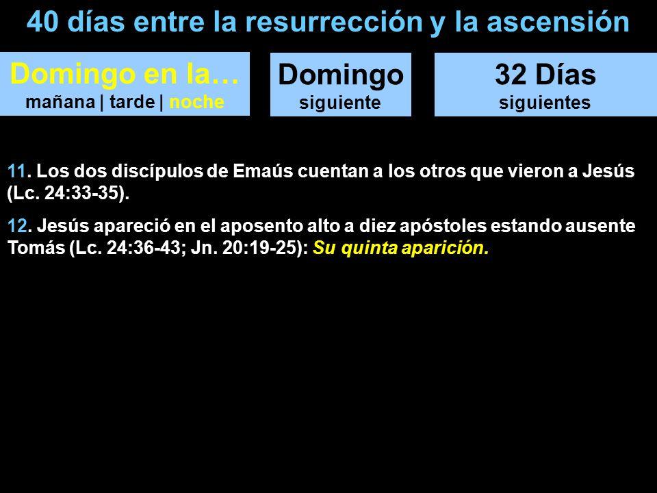 40 días entre la resurrección y la ascensión Domingo en la… mañana | tarde | noche Domingo siguiente 32 Días siguientes 11. Los dos discípulos de Emaú