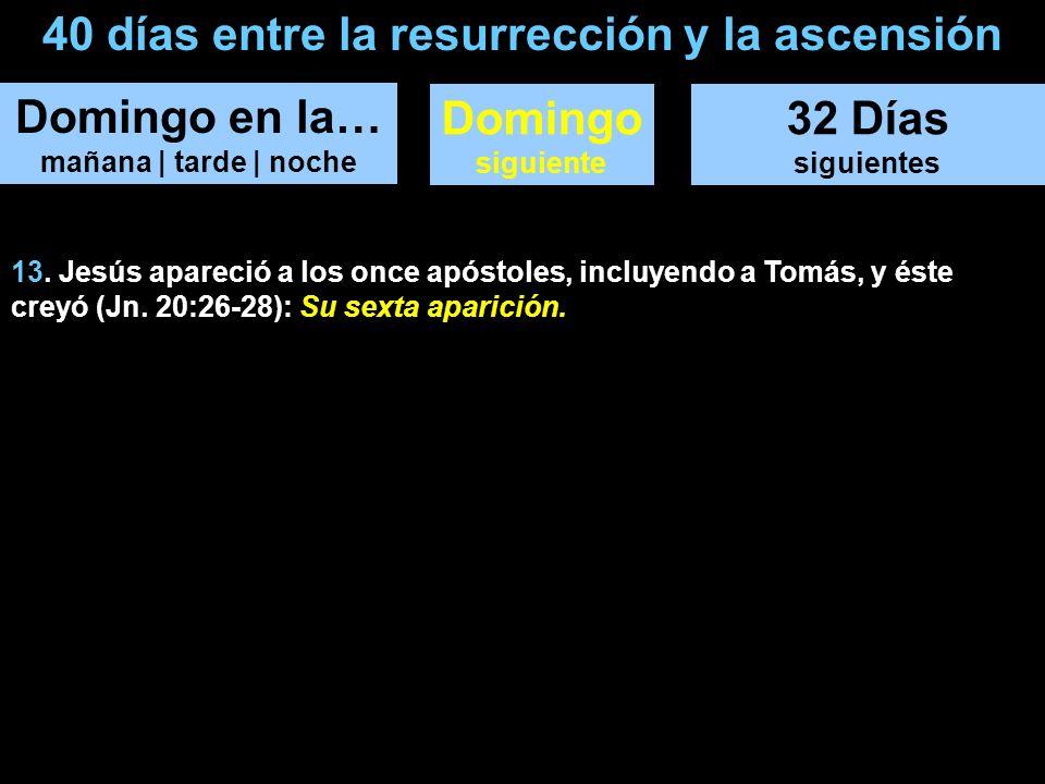 40 días entre la resurrección y la ascensión Domingo en la… mañana | tarde | noche Domingo siguiente 32 Días siguientes 13. Jesús apareció a los once