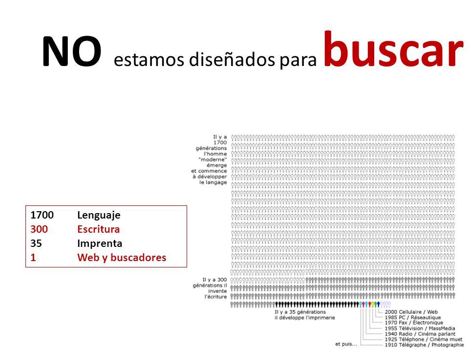 NO estamos diseñados para buscar 1700Lenguaje 300Escritura 35Imprenta 1Web y buscadores
