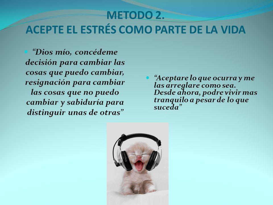 METODO 2.
