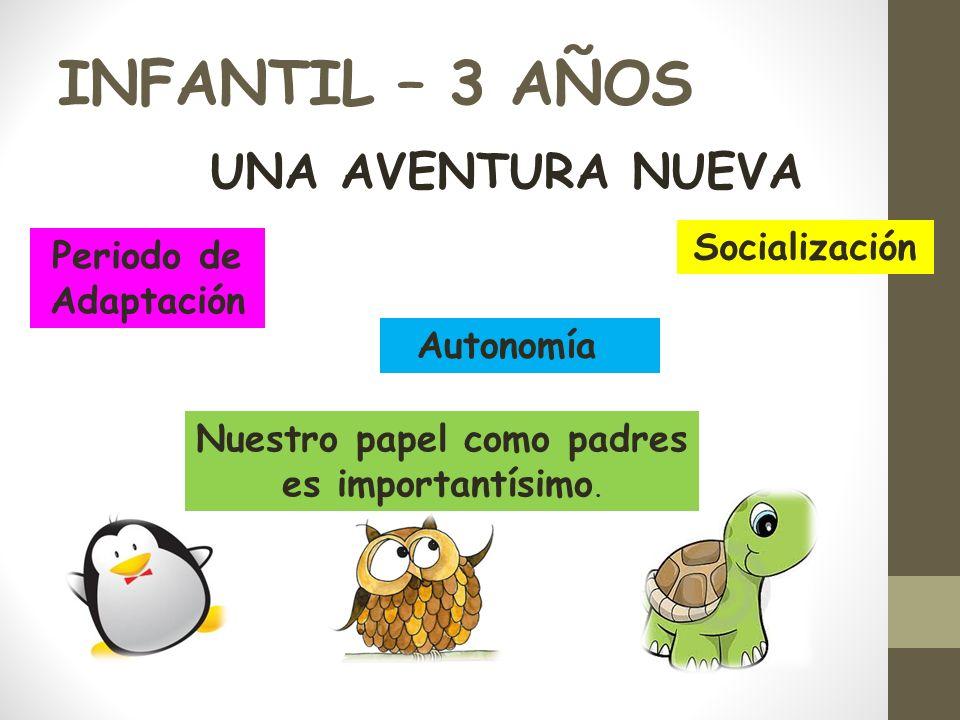 INFANTIL – 3 AÑOS UNA AVENTURA NUEVA Nuestro papel como padres es importantísimo.