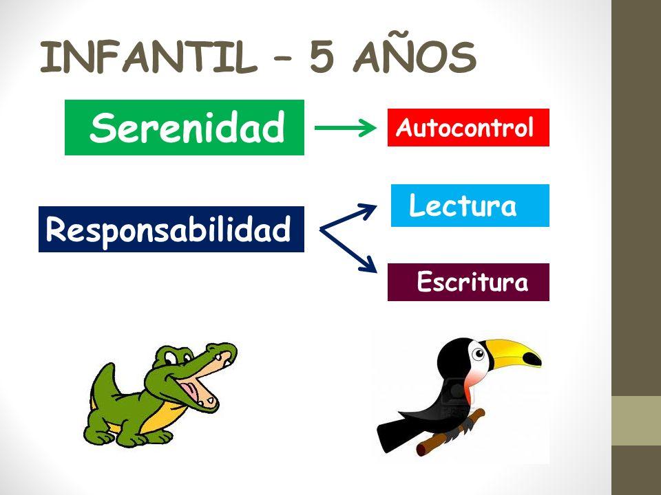 INFANTIL – 5 AÑOS Serenidad Autocontrol Responsabilidad Lectura Escritura
