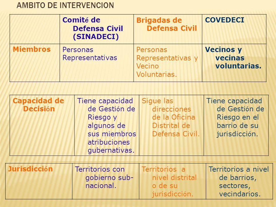 Comit é de Defensa Civil (SINADECI) Brigadas de Defensa Civil COVEDECI MiembrosPersonas Representativas Personas Representativas y Vecino Voluntarias.