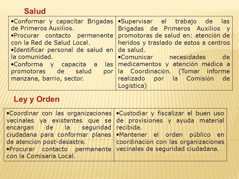 Conformar y capacitar Brigadas de Primeros Auxilios.
