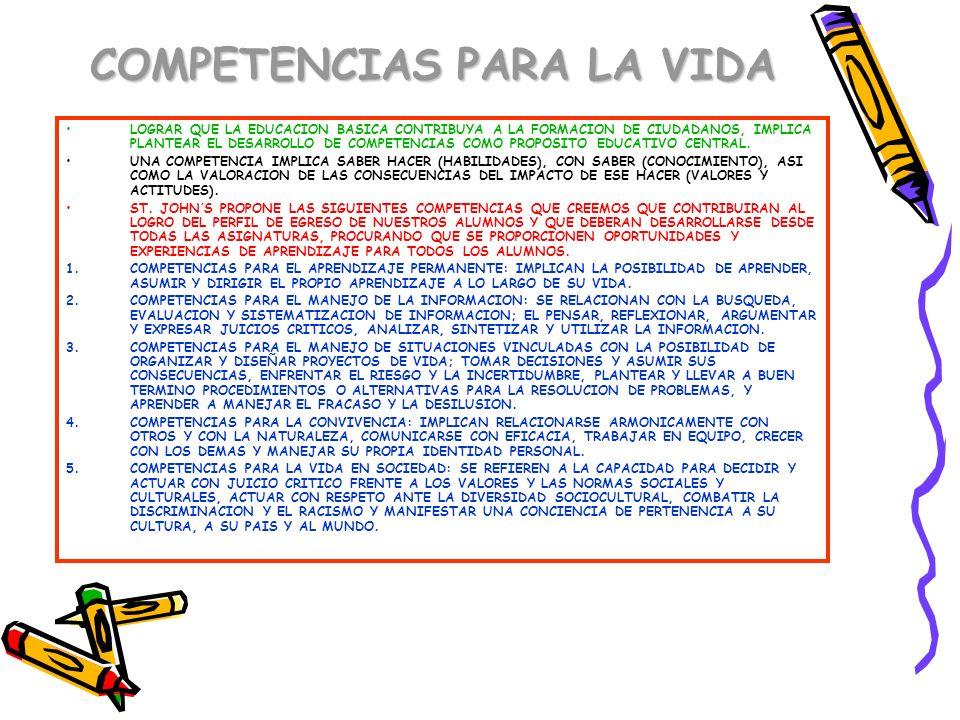 CARACTERISTICAS DE LOS JOVENES EN EDAD DE ASISTIR A LA EDUCACION SECUNDARIA MEXICO EN 2010 TENDRA EL MAS ALTO PORCENTAJE DE JOVENES EN SU HISTORIA.MEXICO EN 2010 TENDRA EL MAS ALTO PORCENTAJE DE JOVENES EN SU HISTORIA.