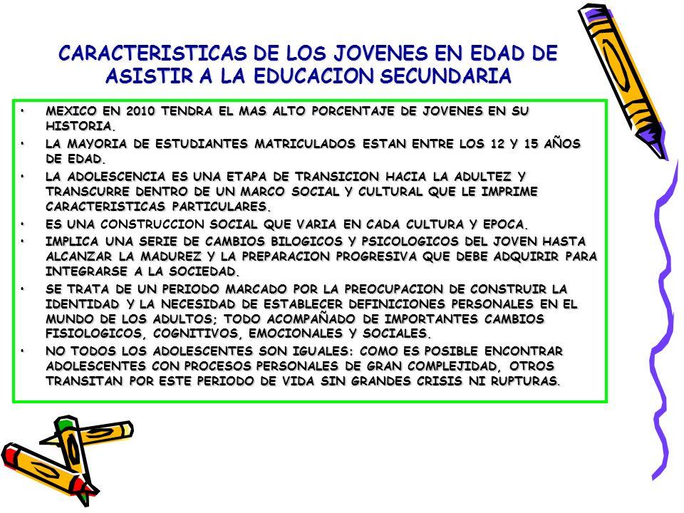 CARACTERISTICAS DEL PLAN Y PROGRAMAS DE ESTUDIO.
