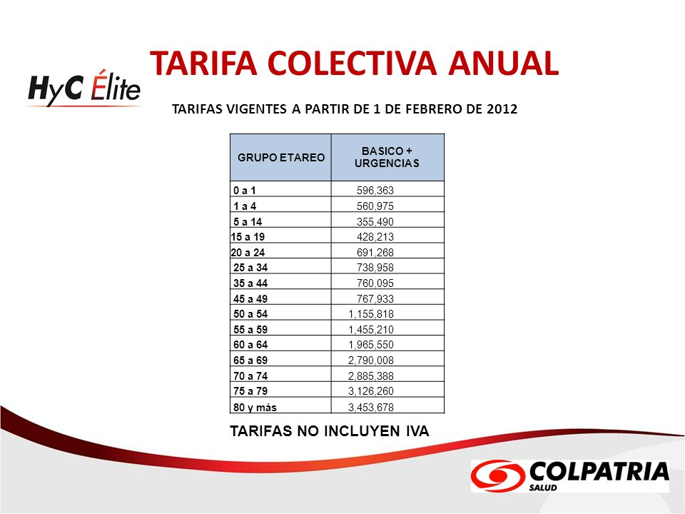 TARIFA COLECTIVA ANUAL TARIFAS VIGENTES A PARTIR DE 1 DE FEBRERO DE 2012 TARIFAS NO INCLUYEN IVA GRUPO ETAREO BASICO + URGENCIAS 0 a 1 596,363 1 a 4 5