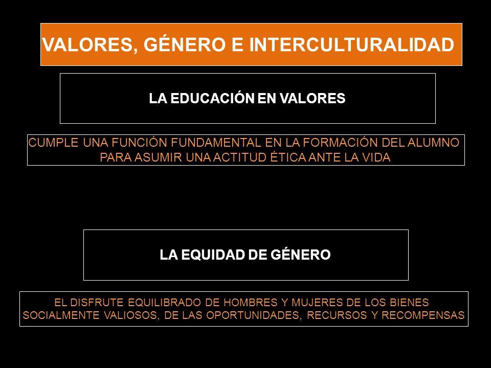 LA EDUCACIÓN INTERCULTURAL LA ELIMINACIÓN DE TODO ACTO DE SEGREGACIÓN Y DISCRIMINACIÓN.
