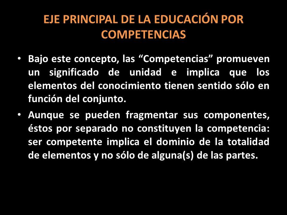 PRINCIPIOS DE LA EDUCACI Ó N POR COMPETENCIAS Acercar al alumno lo más pronto posible a la aplicación del conocimiento en la realidad.