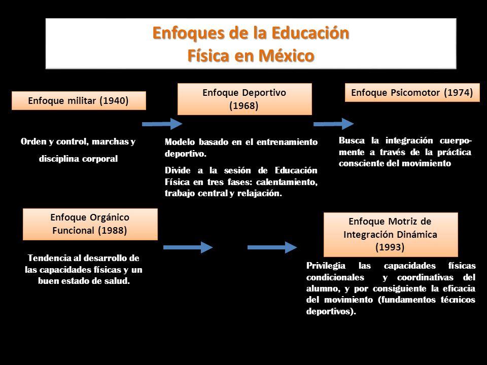 FUNDAMENTACIÓN DE LA GUÍA Antecedentes: El programa de educación física de 1988 orgánico- funcional.