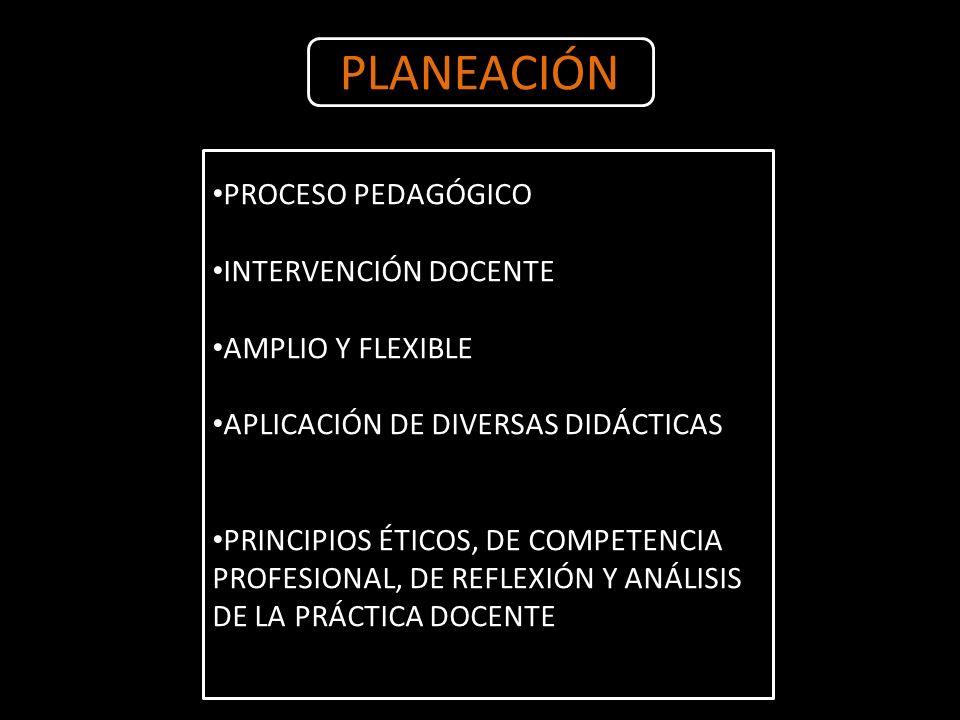 PERFIL DOCENTE CREAR AMBIENTES DE APRENDIZAJE PLANEACIÓN POR SECUENCIAS DE TRABAJO VARIABILIDAD TRABAJO COLECTIVO DISEÑAR Y APLICAR PROGRAMAS ÉTICA PROFESIONAL ACTUAR DIDÁCTICAMENTE RECONOCIMIENTO DE LOS ALUMNOS CRITERIOS METODOLÓGICOS PARA LA SESIÓN: VERIFICAR EL NIVEL INICIAL DE LOS ALUMNOS COMPLEJIZAR LAS ACTIVIDADES INTENCIONALIDAD ESTIMULAR LA COOPERACIÓN RELACIÓN CON LAS ASIGNATURAS VERBALIZACIÓN