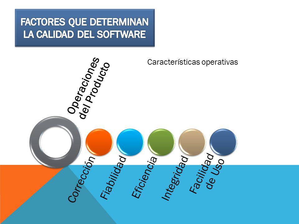 Operaciones del Producto CorrecciónFiabilidadEficienciaIntegridad Facilidad de Uso Características operativas