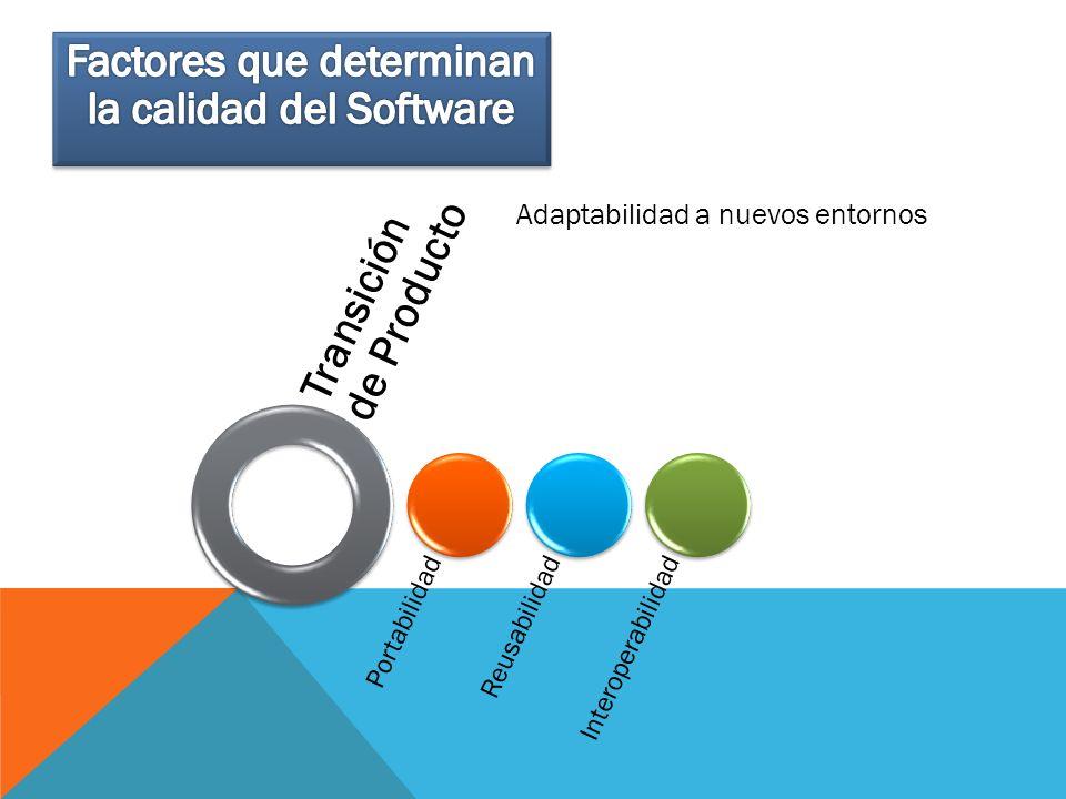 Transición de Producto PortabilidadReusabilidadInteroperabilidad Adaptabilidad a nuevos entornos