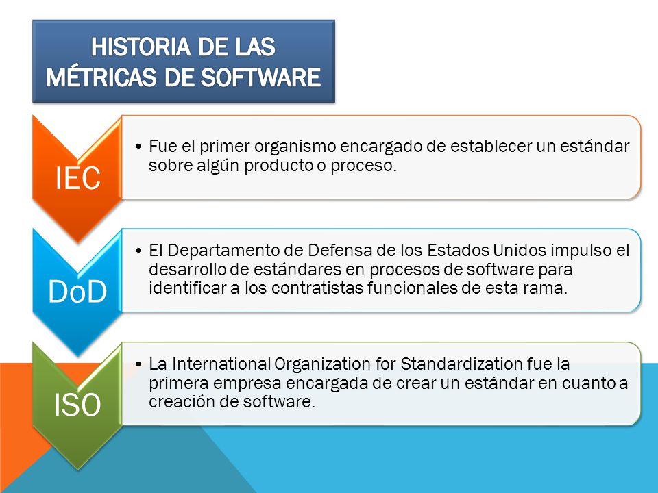 IEC Fue el primer organismo encargado de establecer un estándar sobre algún producto o proceso. DoD El Departamento de Defensa de los Estados Unidos i