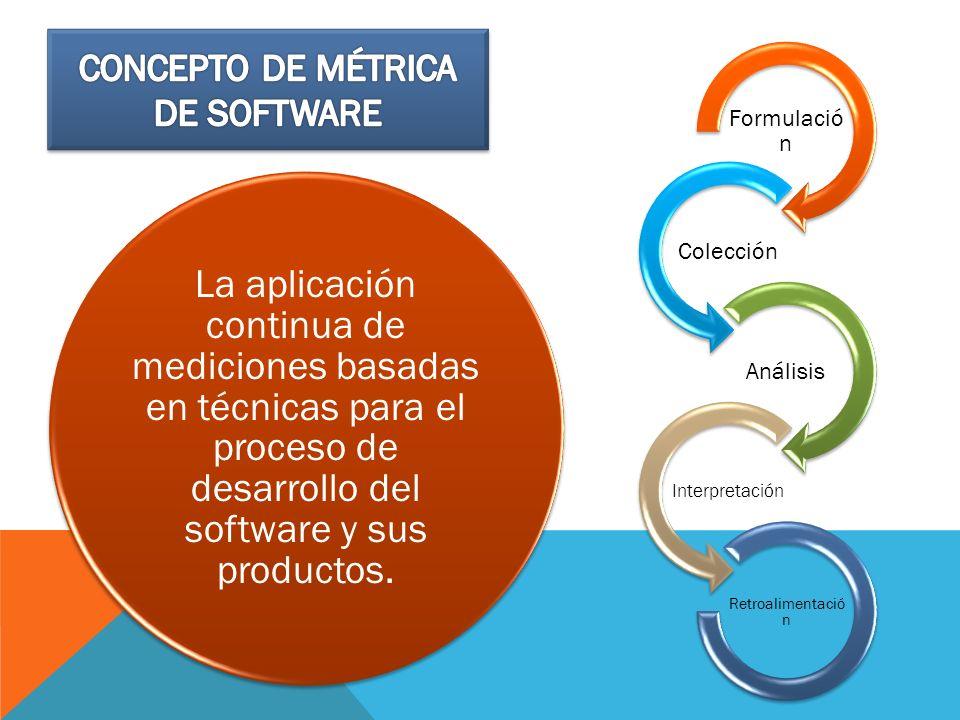 La aplicación continua de mediciones basadas en técnicas para el proceso de desarrollo del software y sus productos. Formulació n Colección Análisis I