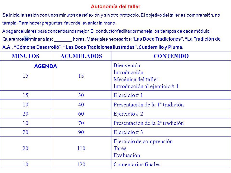 MinutosActividadResponsable 0 - 15 Bienvenida Introducción Mecánica del Taller (agenda) Introducción al Primer Ejercicio Conductor (o conductores) del