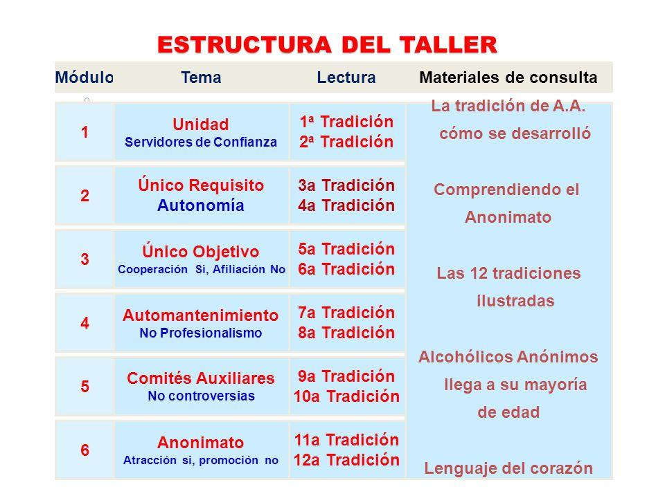 ESTRUCTURA DEL TALLER Materiales de consulta La tradición de A.A.