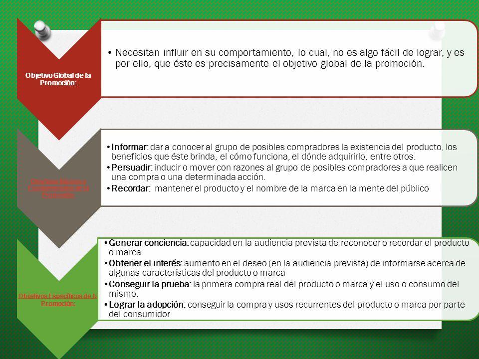 EL MERCADO META Disposición de comprar.Dimensión geográfica del mercado.
