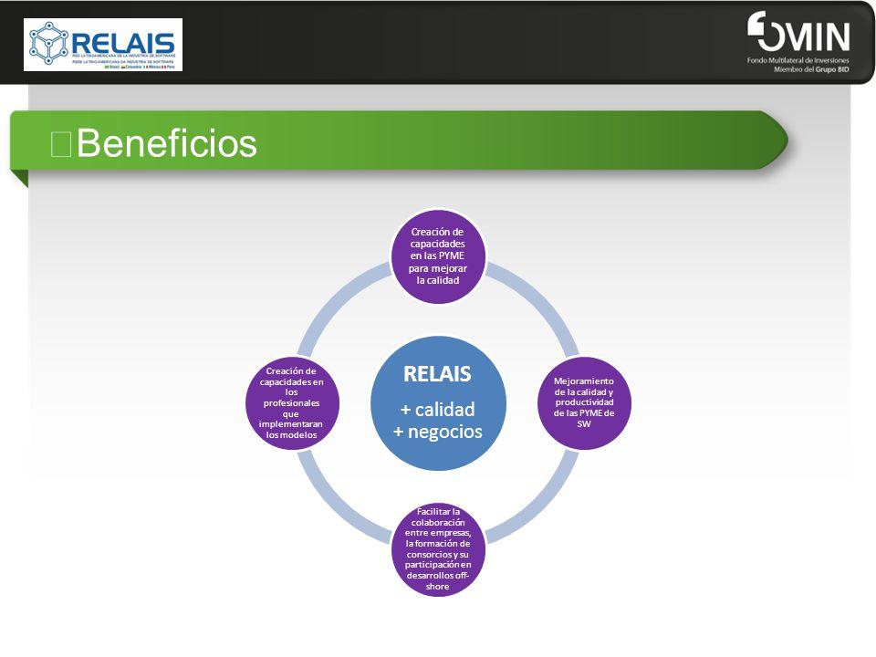 """""""Beneficios RELAIS + calidad + negocios Creación de capacidades en las PYME para mejorar la calidad Mejoramiento de la calidad y productividad de las"""