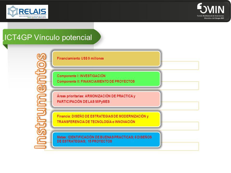 ¿ICT4GP Vínculo potencial Financiamiento US$ 9 millones Componente I: INVESTIGACIÓN Componente II: FINANCIAMIENTO DE PROYECTOS Áreas prioritarias: ARM